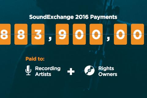 SoundExchange Digital Radio Report